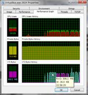 20090513_233740_VirtualBox_Perf.png