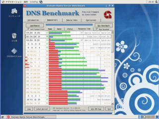 DTI_dnsbench2011-05-28_234312.png
