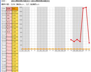 SC_DW_Fukushima2011-05-24_213748.png