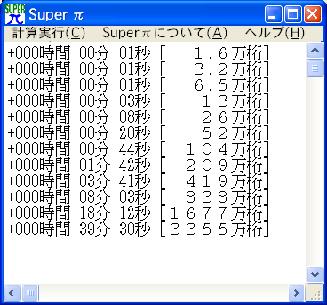SuperPi_16to3355all_20060529_223333.png