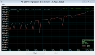 as-compr-bench INTEL SSDSC2CW24 2012.11.12 22-42-51.png