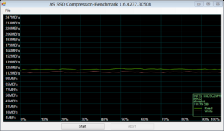 as-compr-bench INTEL SSDSC2MH12 2012.11.12 23-05-11.png